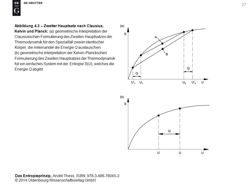 Abbildung 4.3 – Zweiter Hauptsatz nach Clausius, Kelvin und Planck: (a) geometrische Interpretation der Clausiusschen Formulierung des Zweiten Hauptsatzes der Thermodynamik für den Spezialfall zweier identischer Körper, die miteinander die Energie Q austauschen.