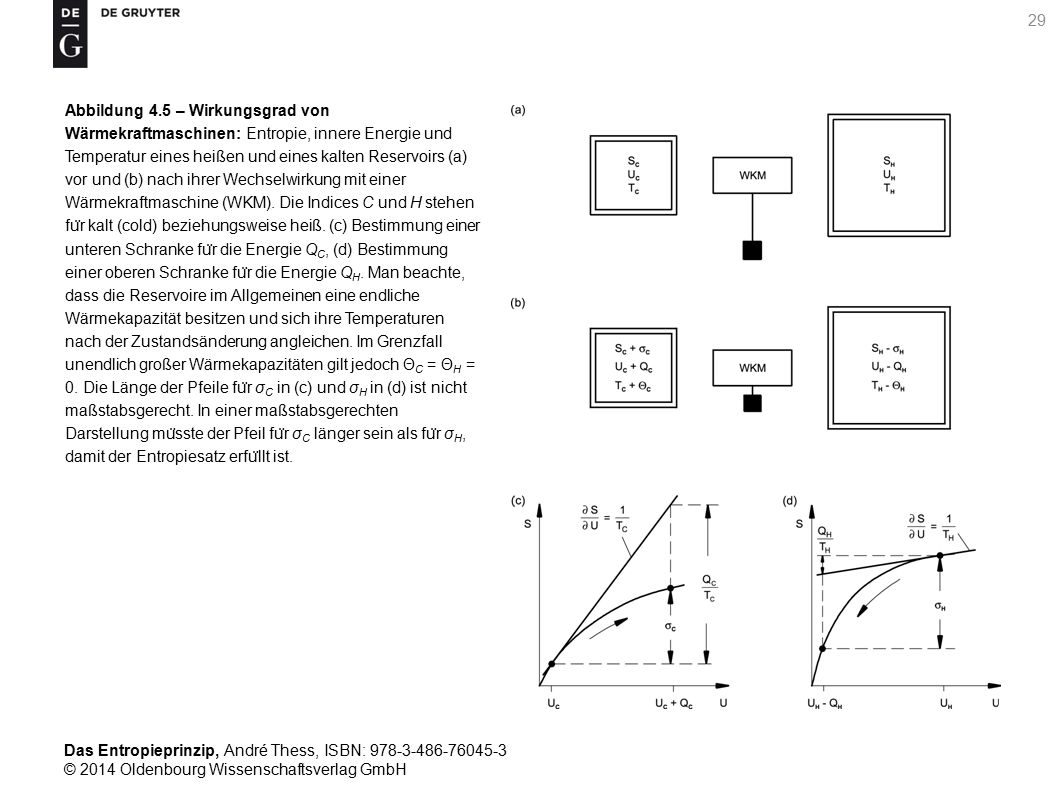 Abbildung 4.5 – Wirkungsgrad von Wärmekraftmaschinen: Entropie, innere Energie und Temperatur eines heißen und eines kalten Reservoirs (a) vor und (b) nach ihrer Wechselwirkung mit einer Wärmekraftmaschine (WKM).