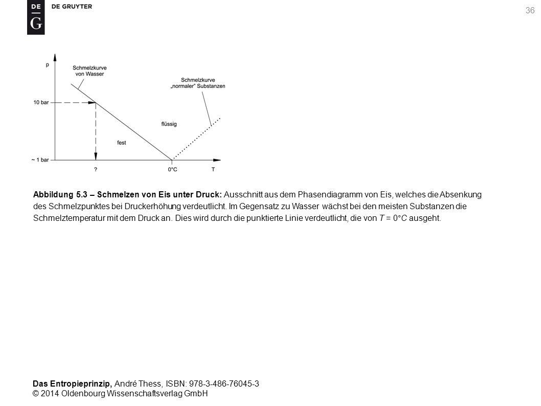 Das Entropieprinzip Abbildungsübersicht / List of Figures - ppt ...