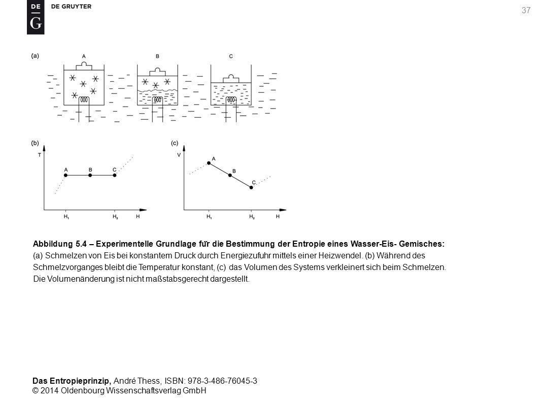 Abbildung 5.4 – Experimentelle Grundlage für die Bestimmung der Entropie eines Wasser-Eis- Gemisches: (a) Schmelzen von Eis bei konstantem Druck durch Energiezufuhr mittels einer Heizwendel.