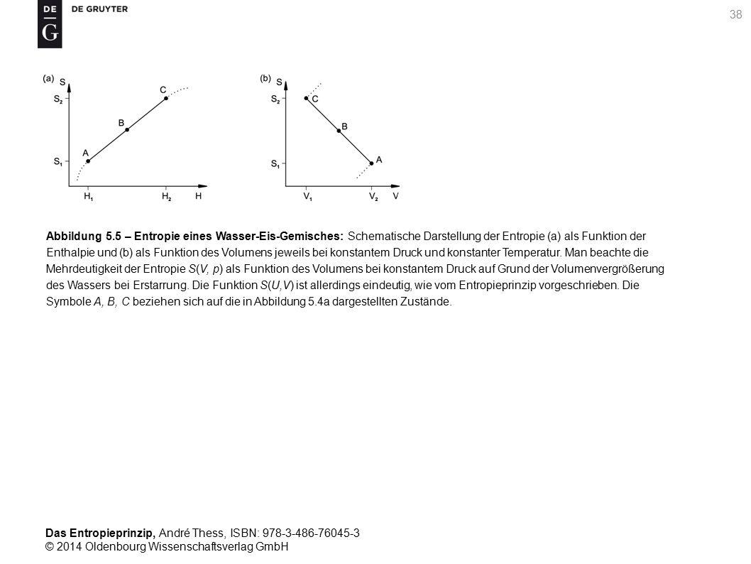Abbildung 5.5 – Entropie eines Wasser-Eis-Gemisches: Schematische Darstellung der Entropie (a) als Funktion der Enthalpie und (b) als Funktion des Volumens jeweils bei konstantem Druck und konstanter Temperatur.
