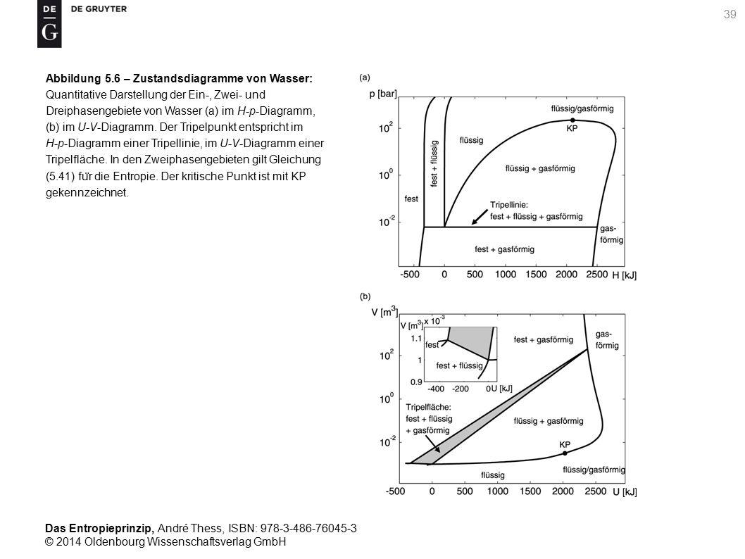 Abbildung 5.6 – Zustandsdiagramme von Wasser: Quantitative Darstellung der Ein-, Zwei- und Dreiphasengebiete von Wasser (a) im H-p-Diagramm, (b) im U-V-Diagramm.