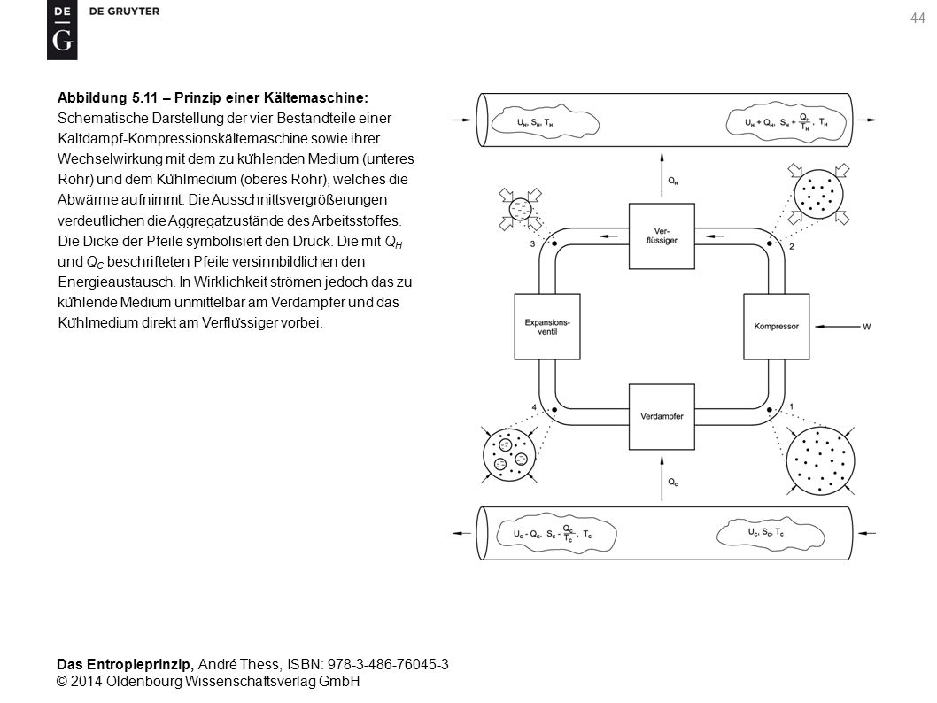 Großartig Schematisches Diagramm Des Vierecks Ideen - Der Schaltplan ...