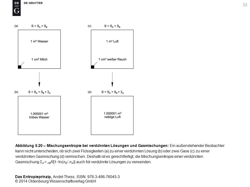 Abbildung 5.20 – Mischungsentropie bei verdünnten Lösungen und Gasmischungen: Ein außenstehender Beobachter kann nicht unterscheiden, ob sich zwei Flüssigkeiten (a) zu einer verdünnten Lösung (b) oder zwei Gase (c) zu einer verdünnten Gasmischung (d) vermischen.