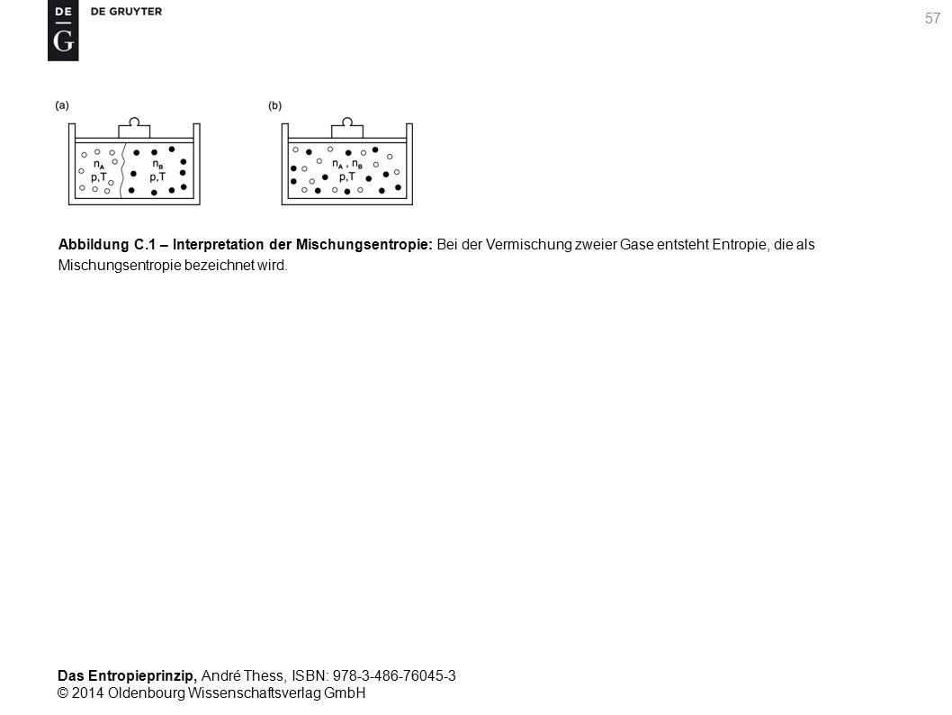 Abbildung C.1 – Interpretation der Mischungsentropie: Bei der Vermischung zweier Gase entsteht Entropie, die als Mischungsentropie bezeichnet wird.