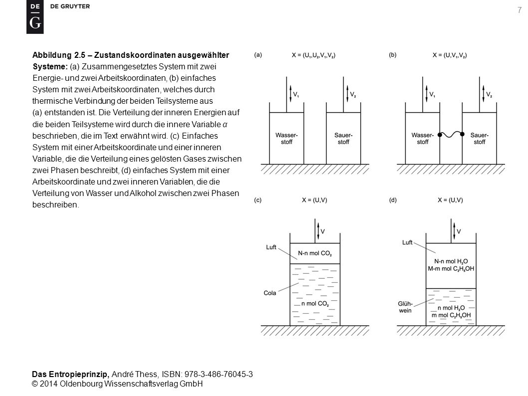 Abbildung 2.5 – Zustandskoordinaten ausgewählter Systeme: (a) Zusammengesetztes System mit zwei Energie- und zwei Arbeitskoordinaten, (b) einfaches System mit zwei Arbeitskoordinaten, welches durch thermische Verbindung der beiden Teilsysteme aus (a) entstanden ist.