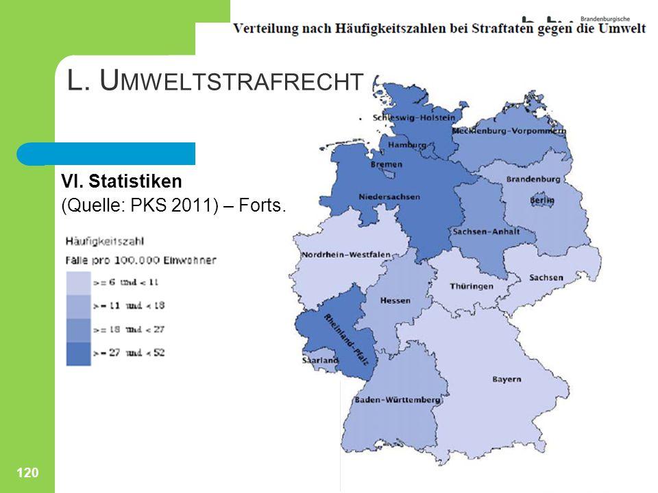 L. Umweltstrafrecht VI. Statistiken (Quelle: PKS 2011) – Forts.