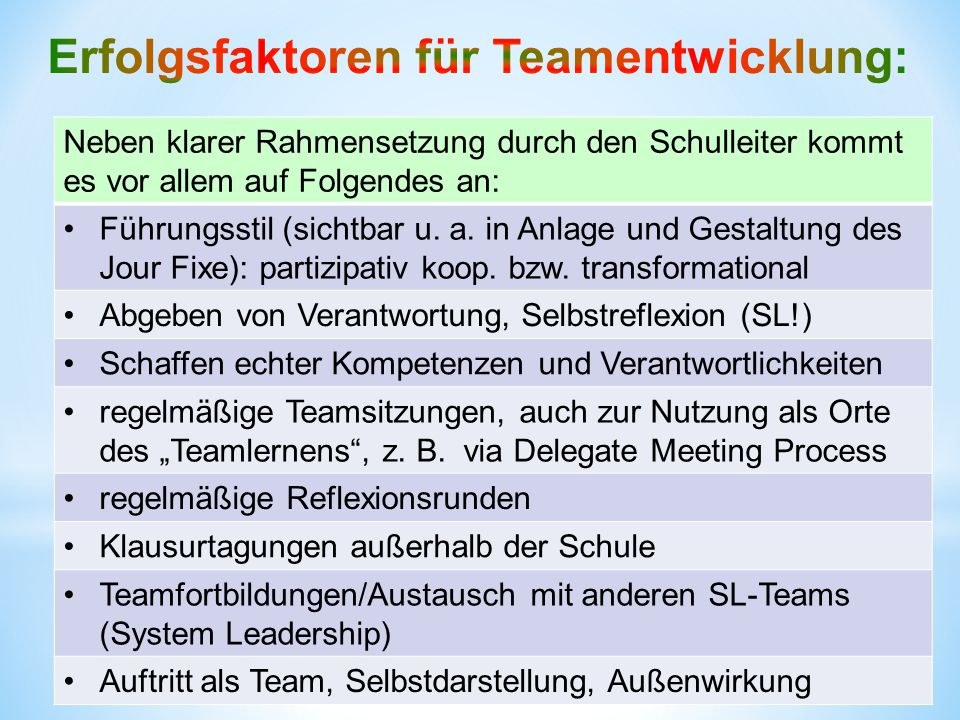 Erfolgsfaktoren für Teamentwicklung:
