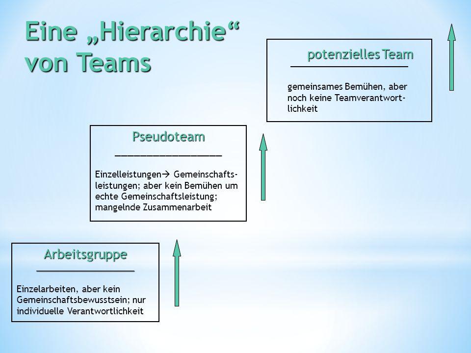 """Eine """"Hierarchie von Teams potenzielles Team"""