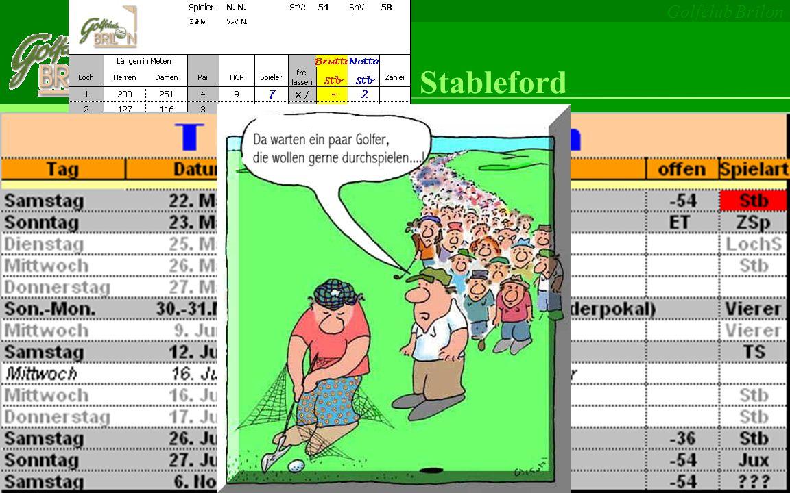 Stableford genauer und besser: Zählspiel nach Stableford