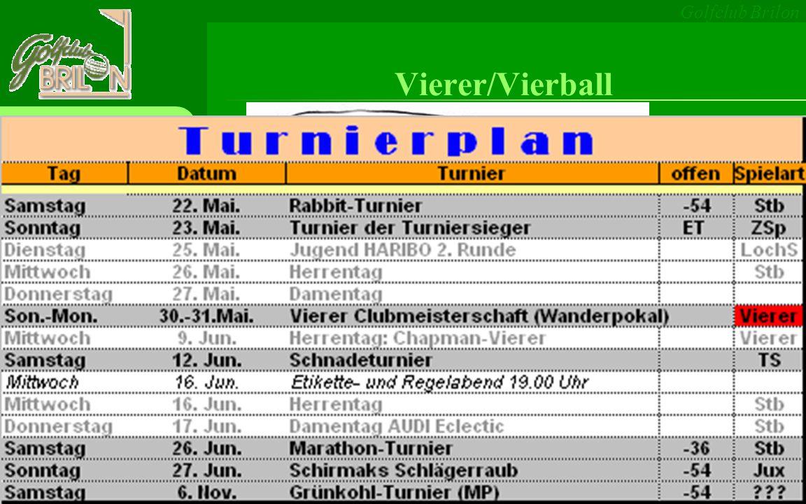 Vierer/Vierball Regel 29