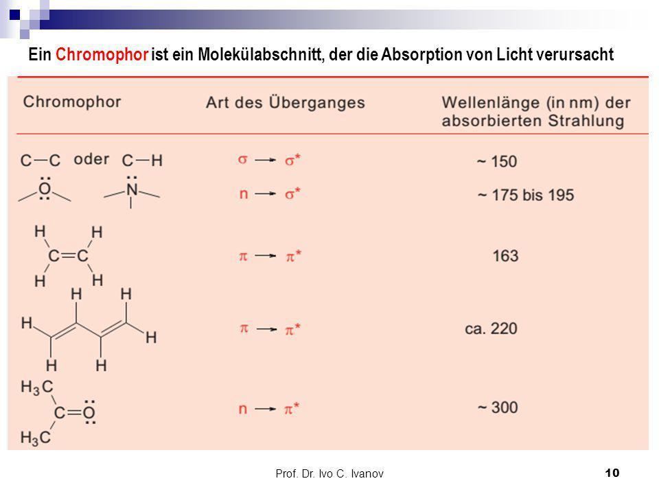 Ein Chromophor ist ein Molekülabschnitt, der die Absorption von Licht verursacht