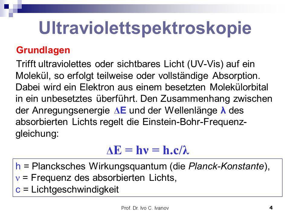 Ultraviolettspektroskopie