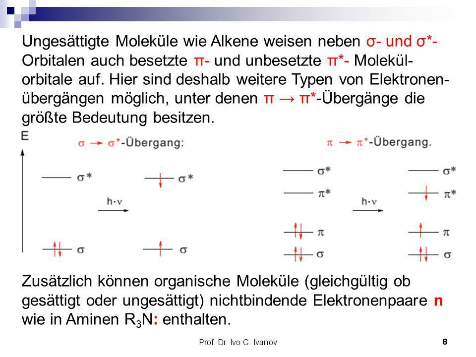 Ungesättigte Moleküle wie Alkene weisen neben σ- und σ
