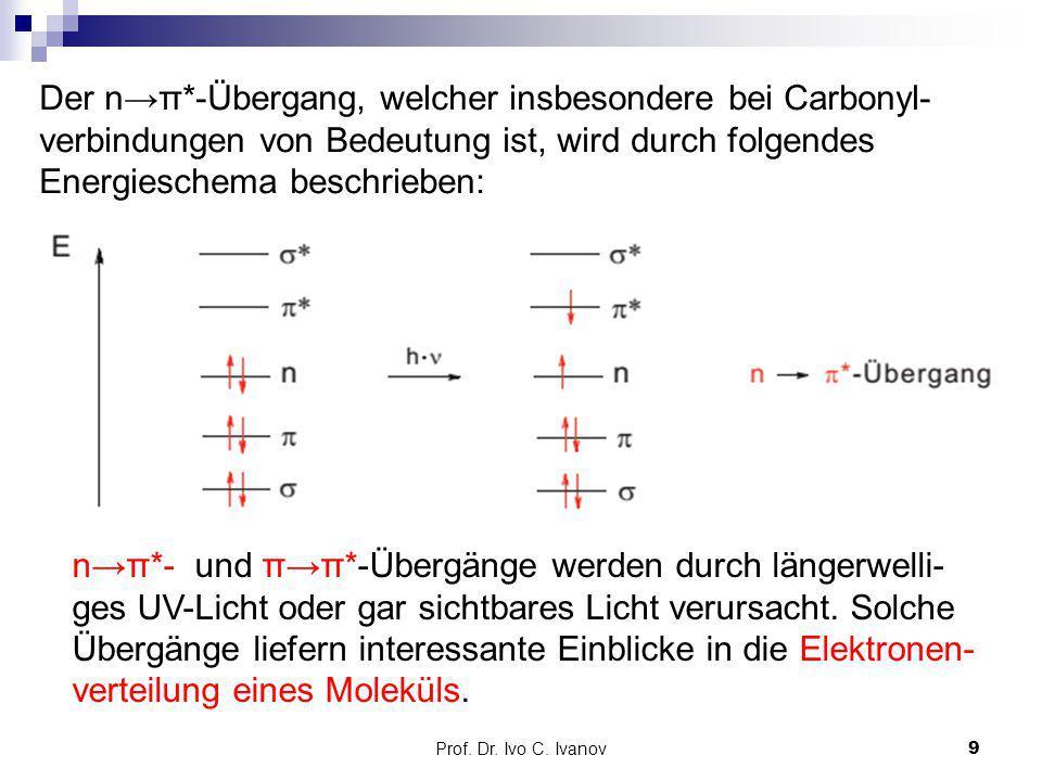 Der n→π*-Übergang, welcher insbesondere bei Carbonyl-verbindungen von Bedeutung ist, wird durch folgendes Energieschema beschrieben: