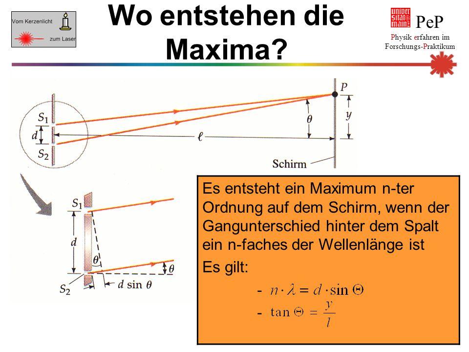 Wo entstehen die Maxima