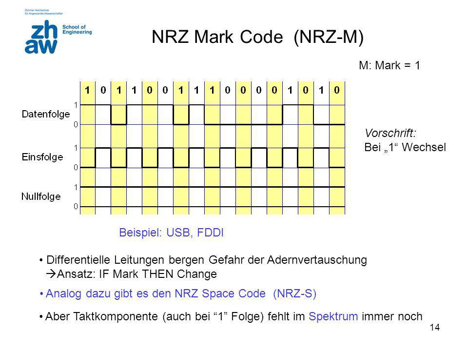 """NRZ Mark Code (NRZ-M) M: Mark = 1 Vorschrift: Bei """"1 Wechsel"""