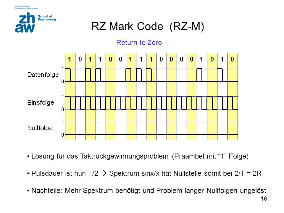 RZ Mark Code (RZ-M) Return to Zero