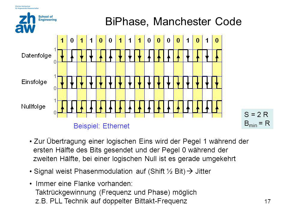 BiPhase, Manchester Code