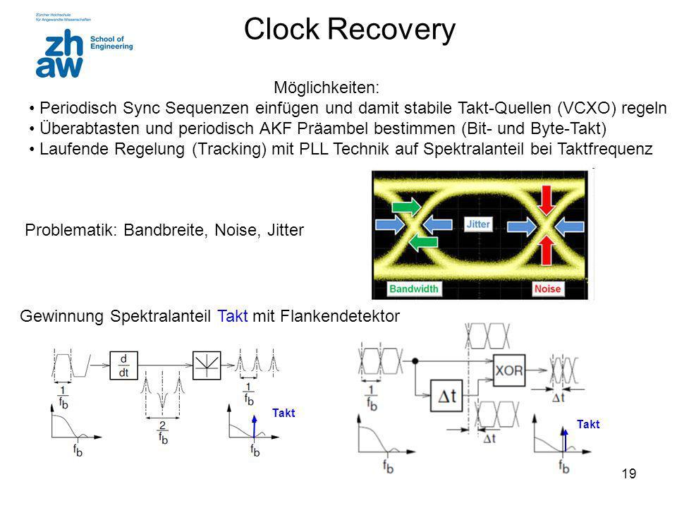 Clock Recovery Möglichkeiten: