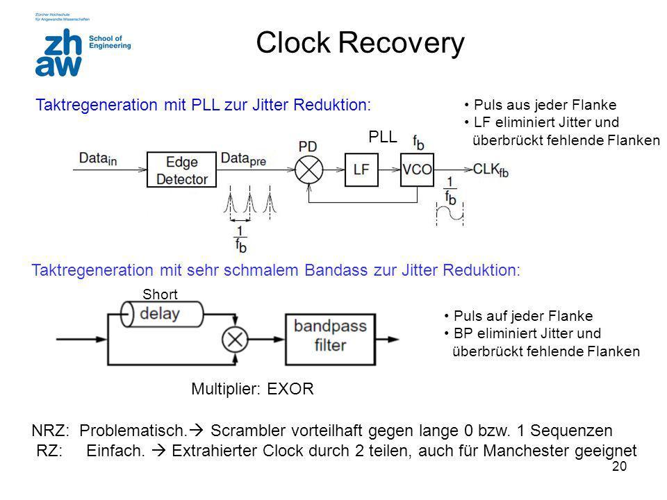 Clock Recovery Taktregeneration mit PLL zur Jitter Reduktion: PLL
