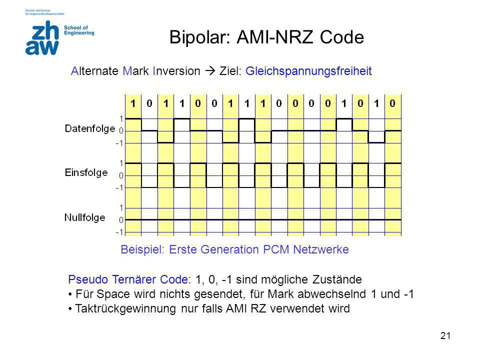 Bipolar: AMI-NRZ Code Alternate Mark Inversion  Ziel: Gleichspannungsfreiheit. Beispiel: Erste Generation PCM Netzwerke.