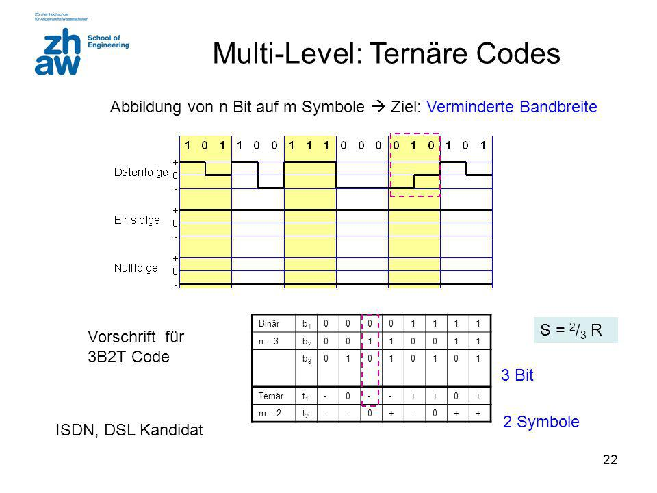 Multi-Level: Ternäre Codes