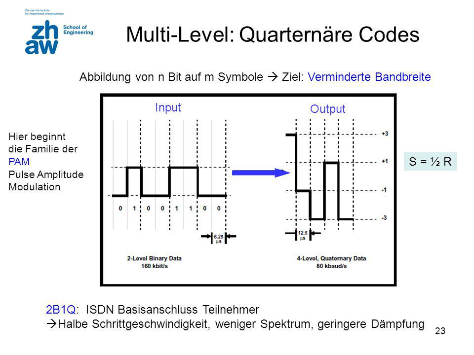 Multi-Level: Quarternäre Codes