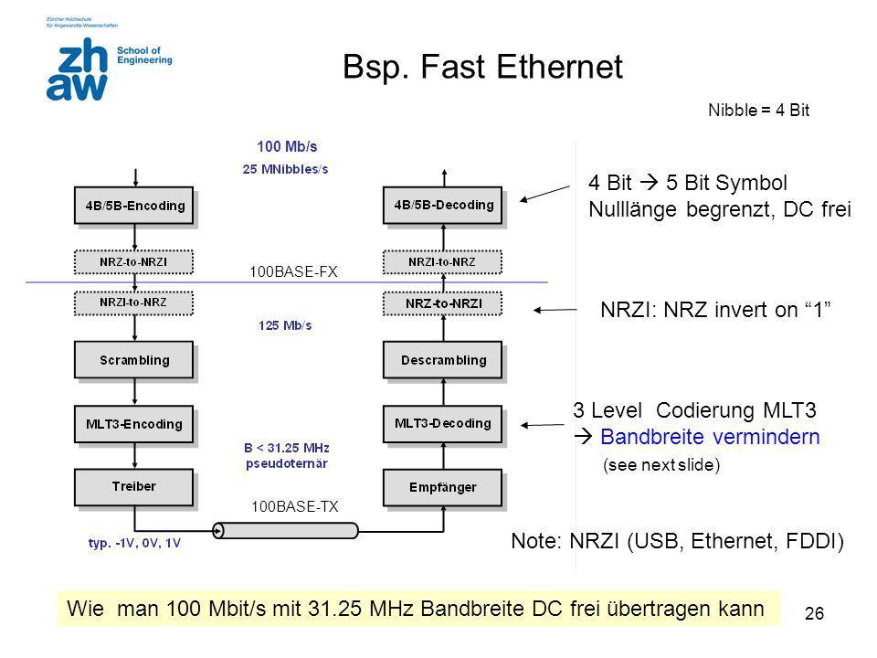 Bsp. Fast Ethernet 4 Bit  5 Bit Symbol Nulllänge begrenzt, DC frei