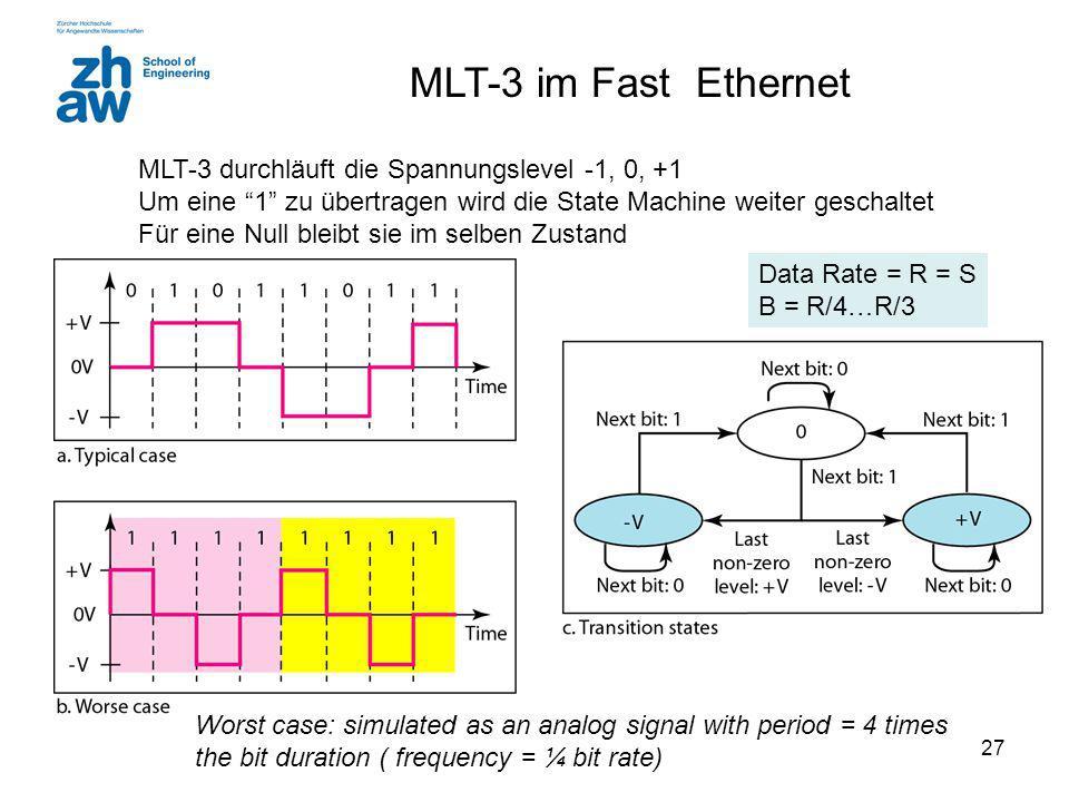MLT-3 im Fast Ethernet MLT-3 durchläuft die Spannungslevel -1, 0, +1