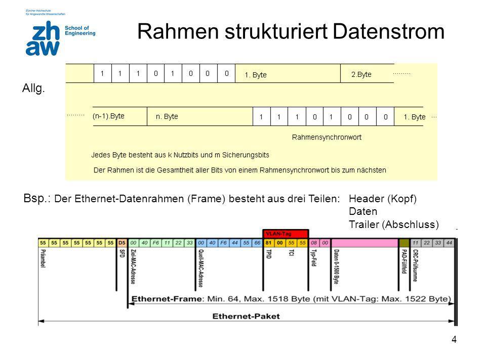 Rahmen strukturiert Datenstrom