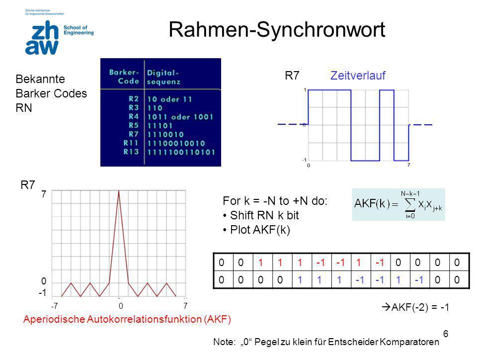 Rahmen-Synchronwort Zeitverlauf R7 Bekannte Barker Codes RN R7