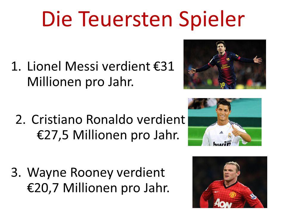 Cristiano Ronaldo verdient €27,5 Millionen pro Jahr.