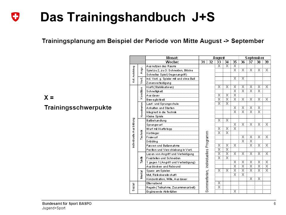 Das Trainingshandbuch J+S