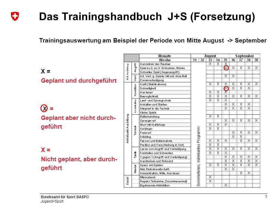 Das Trainingshandbuch J+S (Forsetzung)