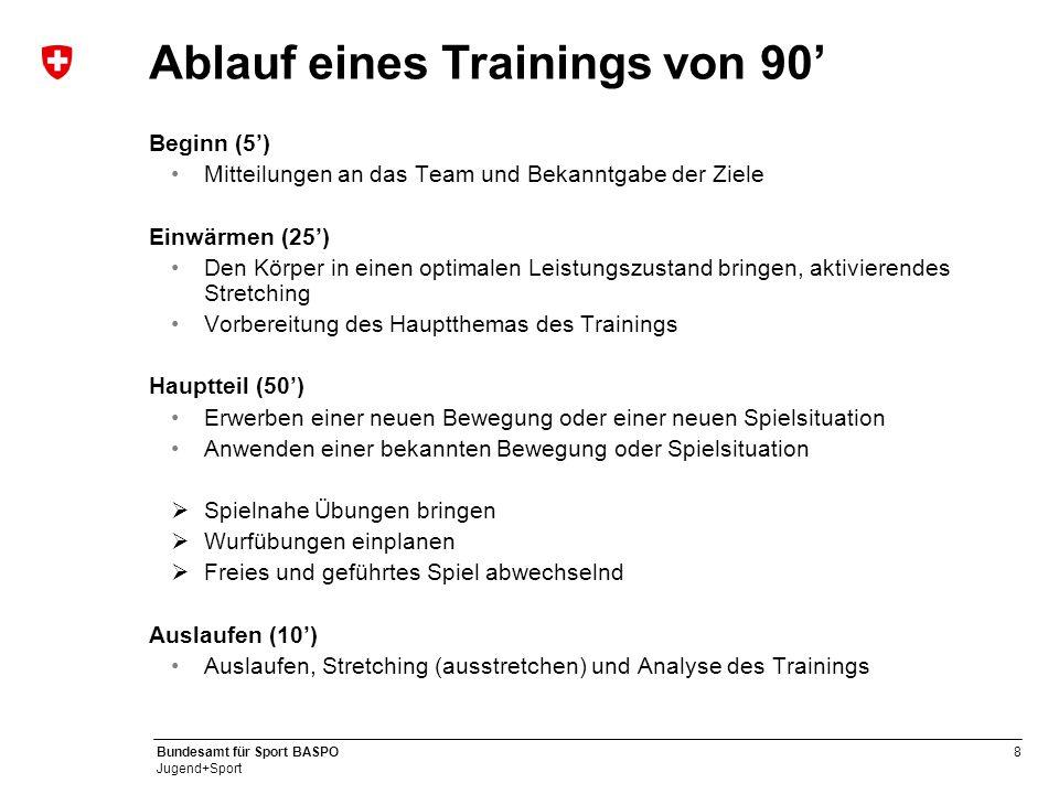 Ablauf eines Trainings von 90'