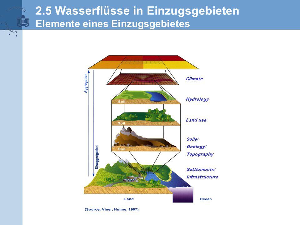 2.5 Wasserflüsse in Einzugsgebieten Elemente eines Einzugsgebietes