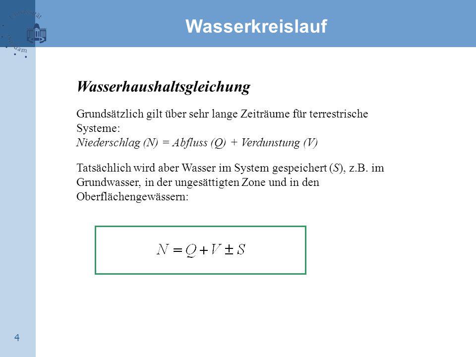 Wasserkreislauf Wasserhaushaltsgleichung