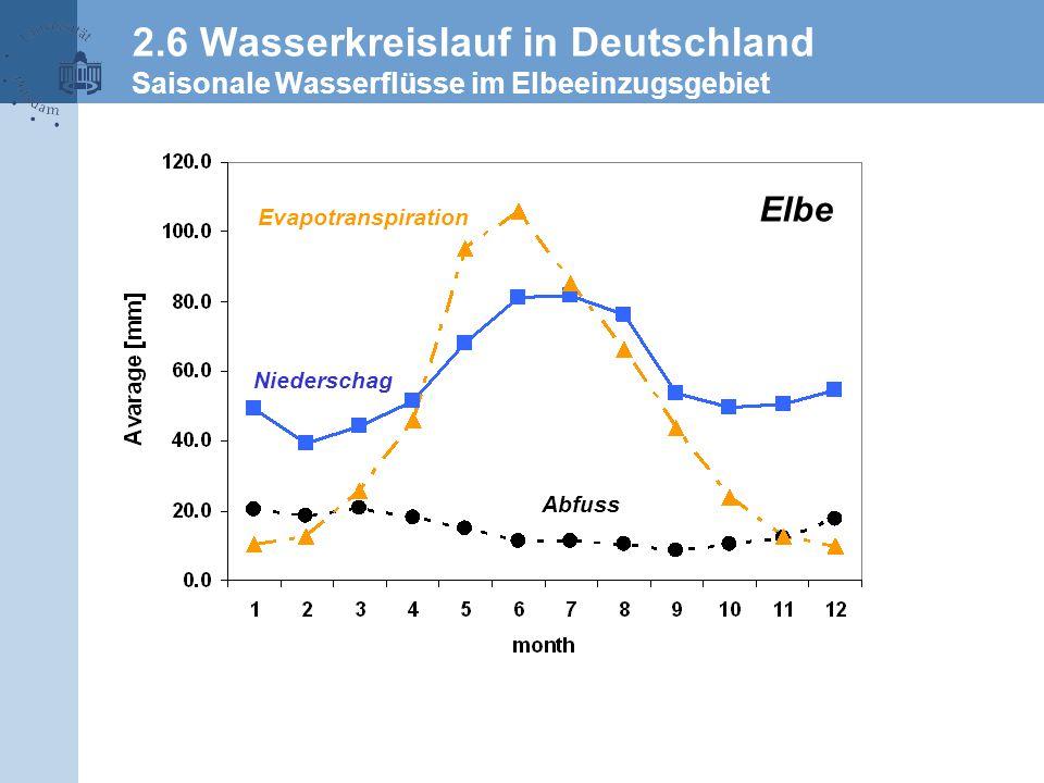 2.6 Wasserkreislauf in Deutschland Saisonale Wasserflüsse im Elbeeinzugsgebiet