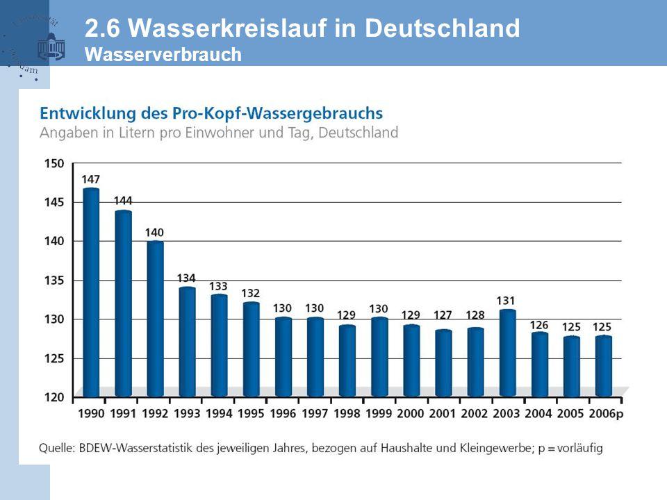 2.6 Wasserkreislauf in Deutschland Wasserverbrauch