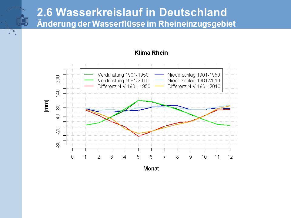 2.6 Wasserkreislauf in Deutschland Änderung der Wasserflüsse im Rheineinzugsgebiet