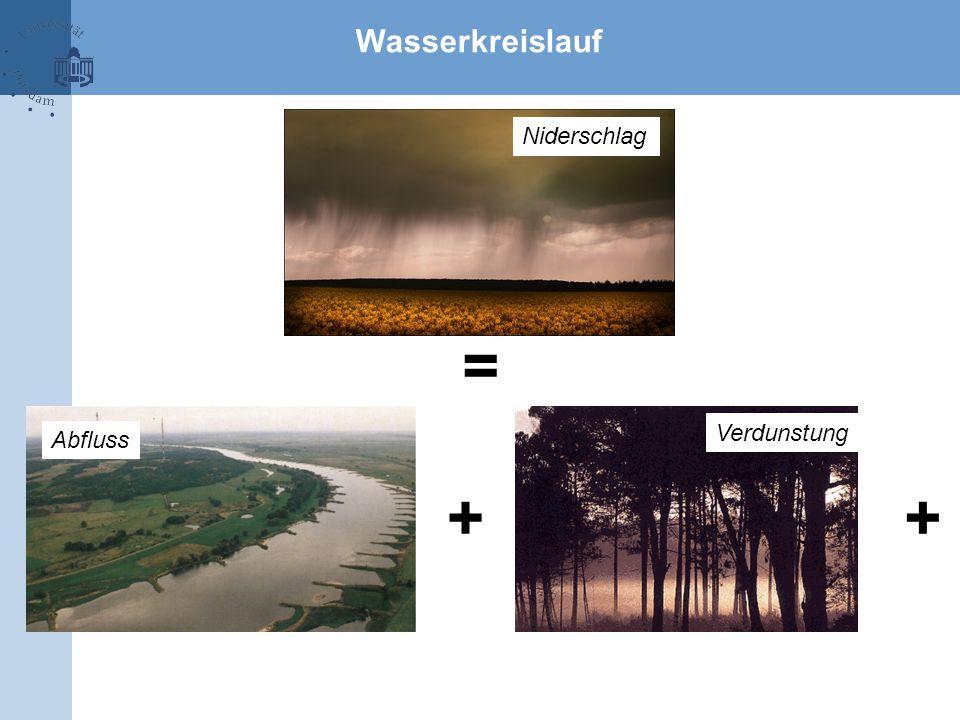 Wasserkreislauf Niderschlag = Abfluss Verdunstung + + 5