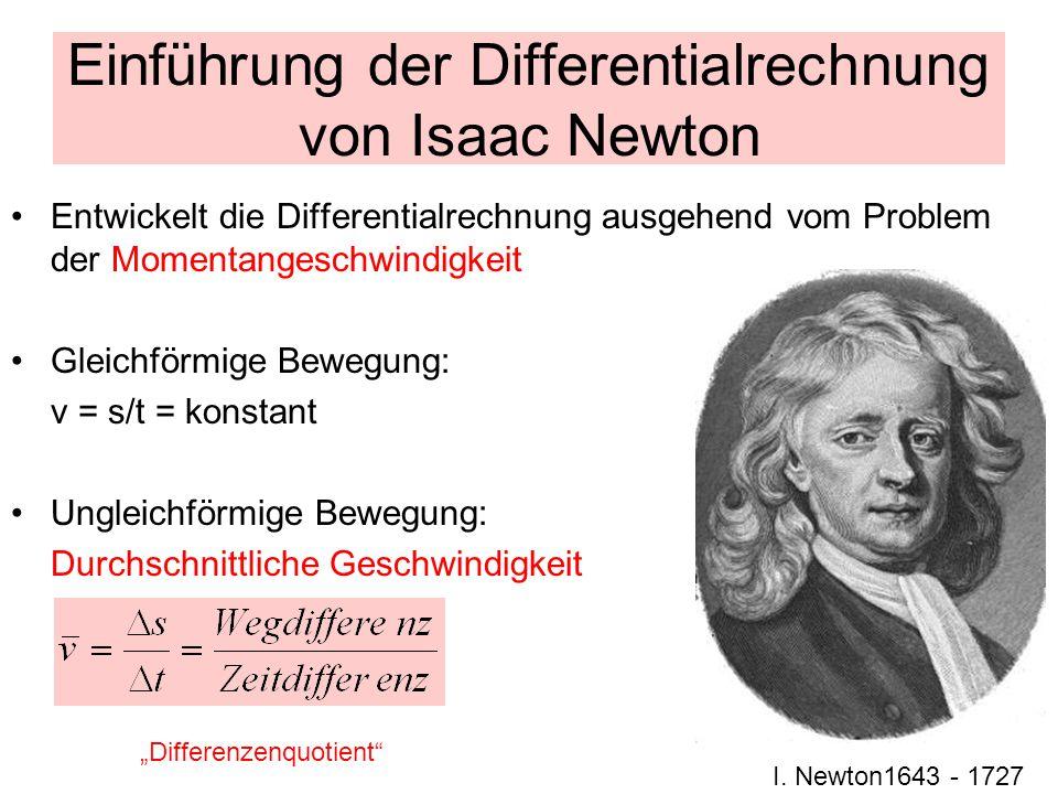 Einführung der Differentialrechnung von Isaac Newton