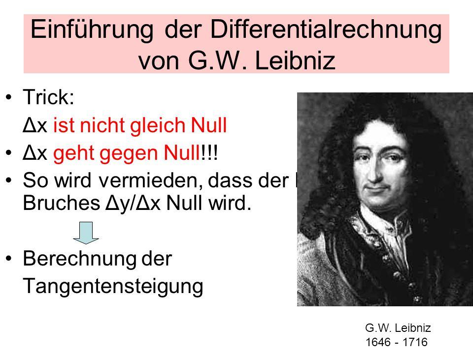 Einführung der Differentialrechnung von G.W. Leibniz