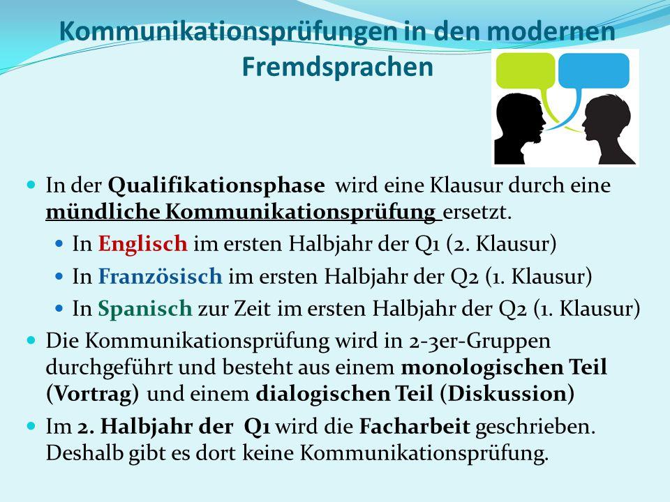 Kommunikationsprüfungen in den modernen Fremdsprachen