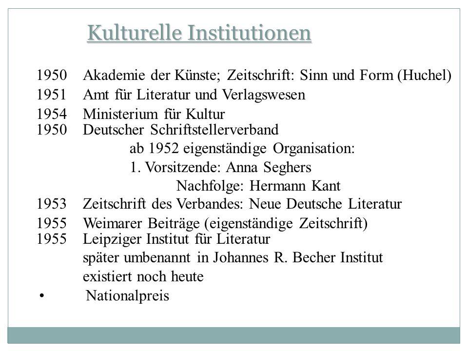 Kulturelle Institutionen