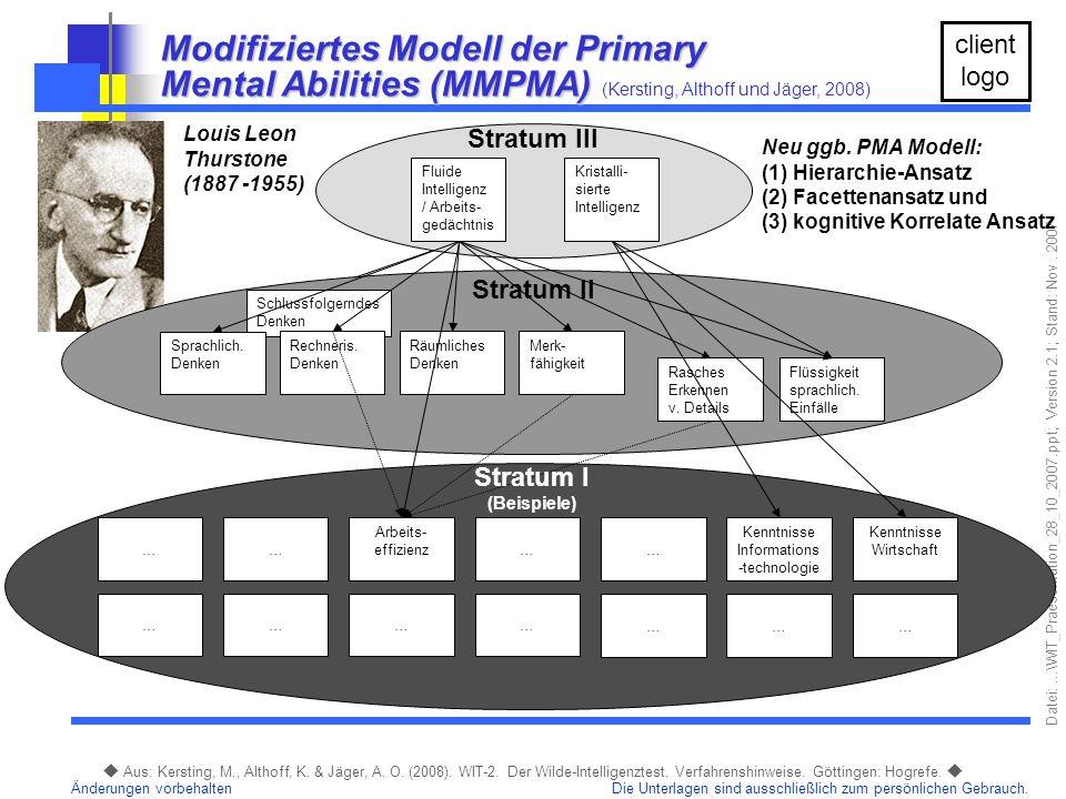 Modifiziertes Modell der Primary