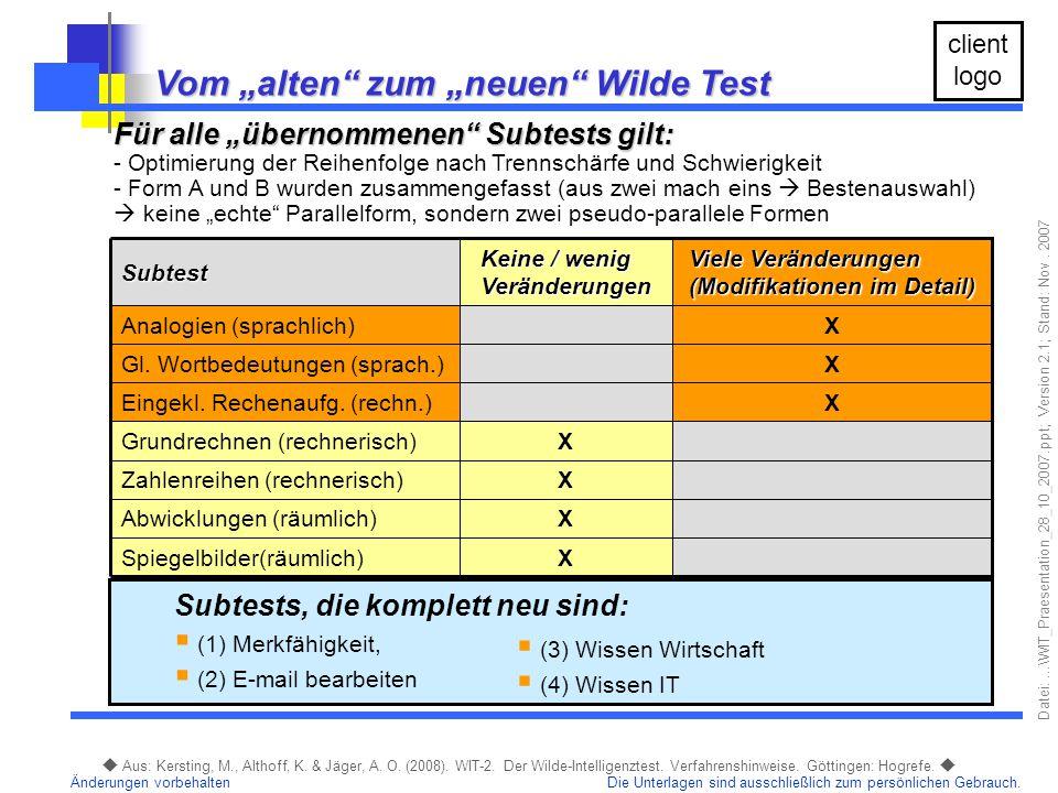 """Vom """"alten zum """"neuen Wilde Test"""