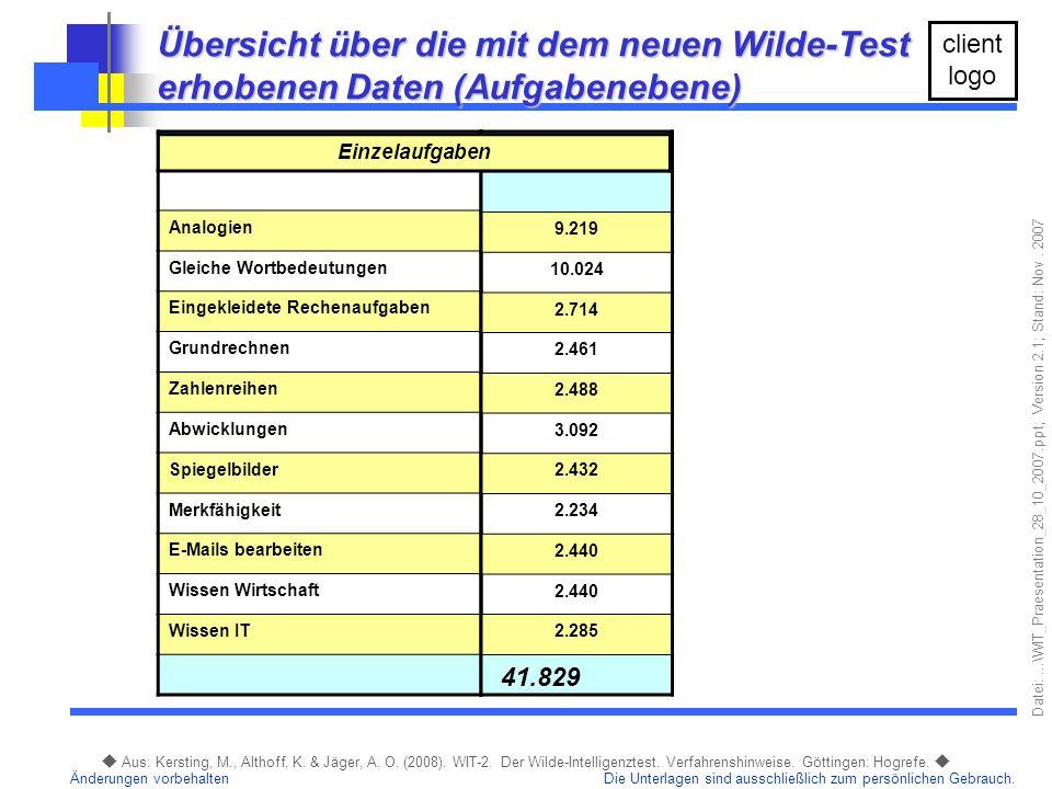 Übersicht über die mit dem neuen Wilde-Test erhobenen Daten (Aufgabenebene)