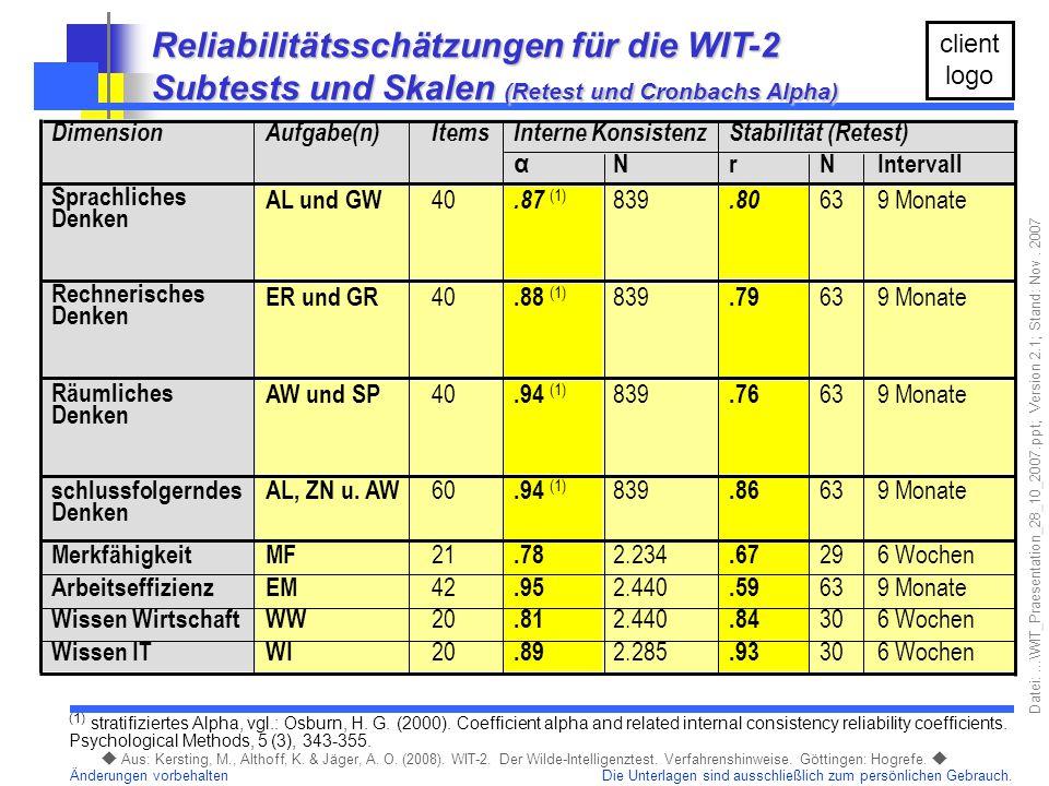 Reliabilitätsschätzungen für die WIT-2 Subtests und Skalen (Retest und Cronbachs Alpha)